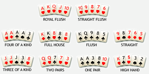 πόκερ παιχνιδια