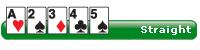 ποκερ παιχνιδια