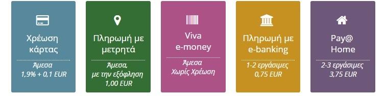 viva-wallet-foto
